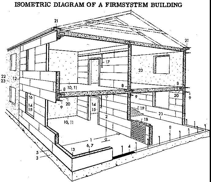 The Firmcrete prefabricated building system